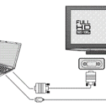 Kā savienot datoru ar televizoru, izmantojot HDMI kabeli?