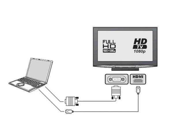ka savienot datoru ar televizoru